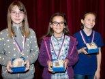 Grand Prix mládeže 2018/2019 pokračovalo 13.4. v Litovli